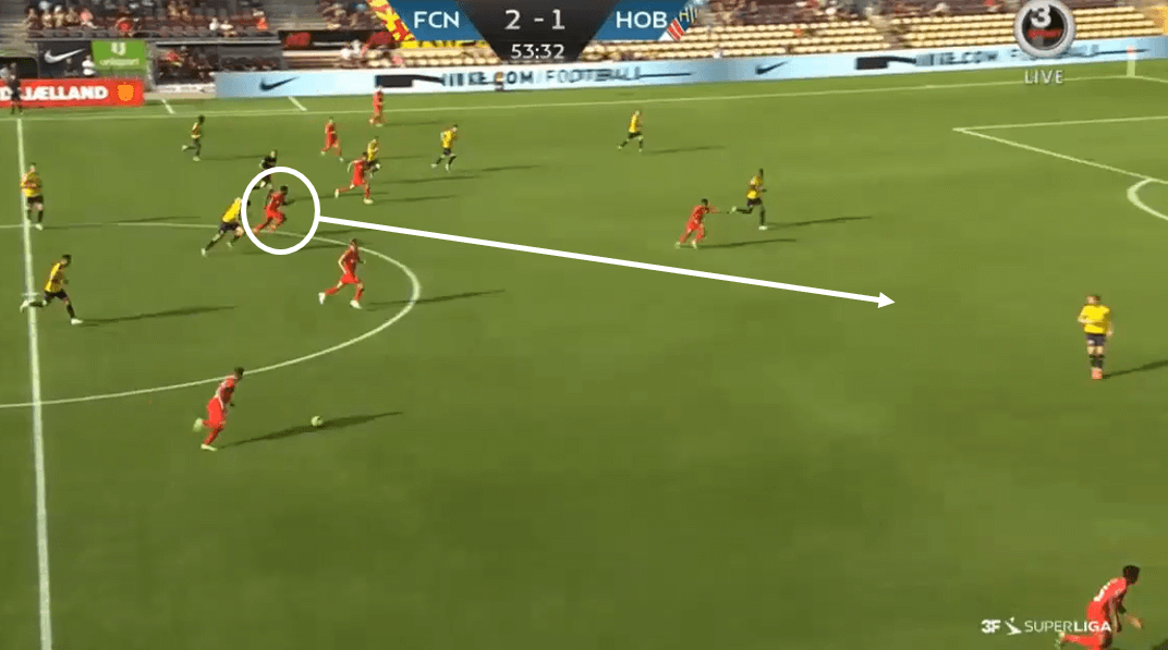 Mohammed Kudus: 2019/20 Scout Report tactical analysis tactics