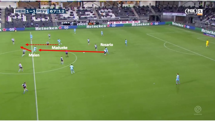 Eredivisie 2020/21: Heracles Almelo vs PSV Eindhoven - tactical analysis tactics