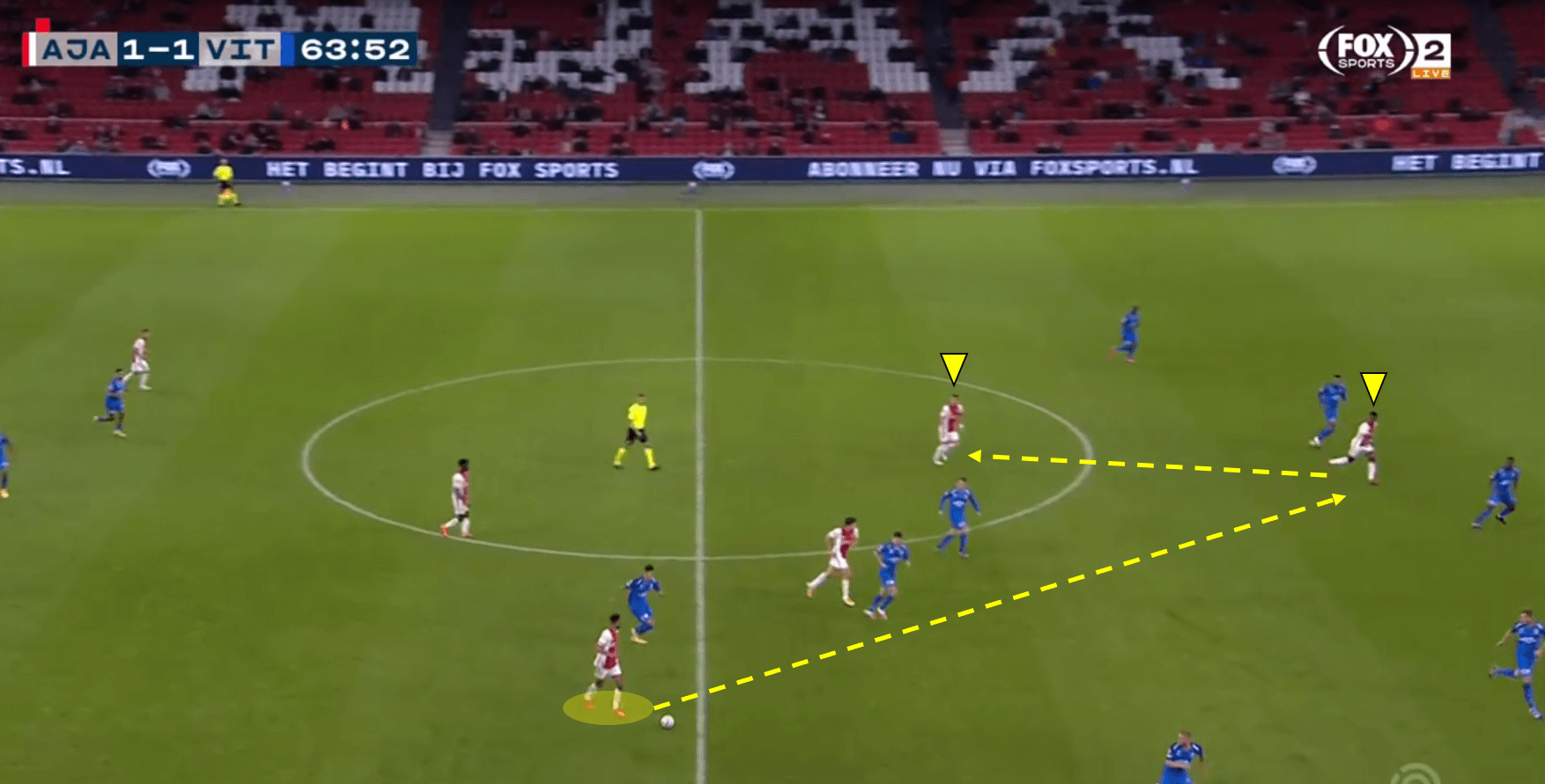 Eredivisie 2020/21: Ajax vs Vitesse – Tactical Analysis Tactics