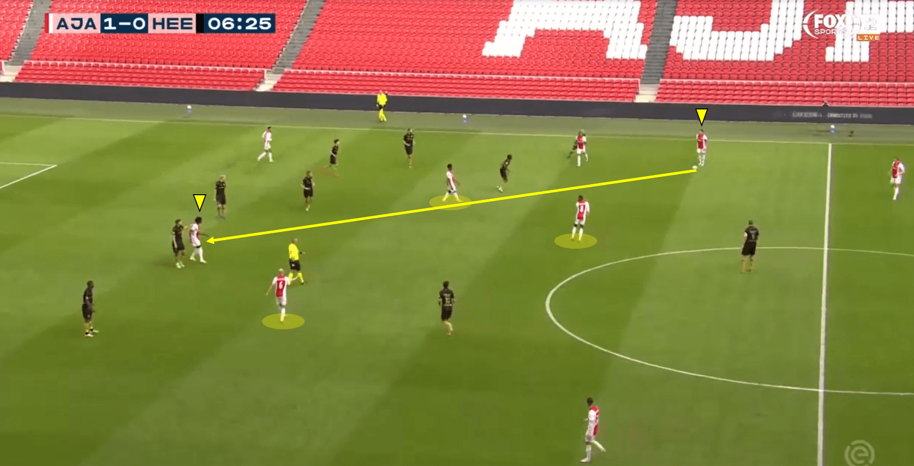 Eredivisie 2020/21: Ajax vs Heerenveen – Tactical Analysis Tactics