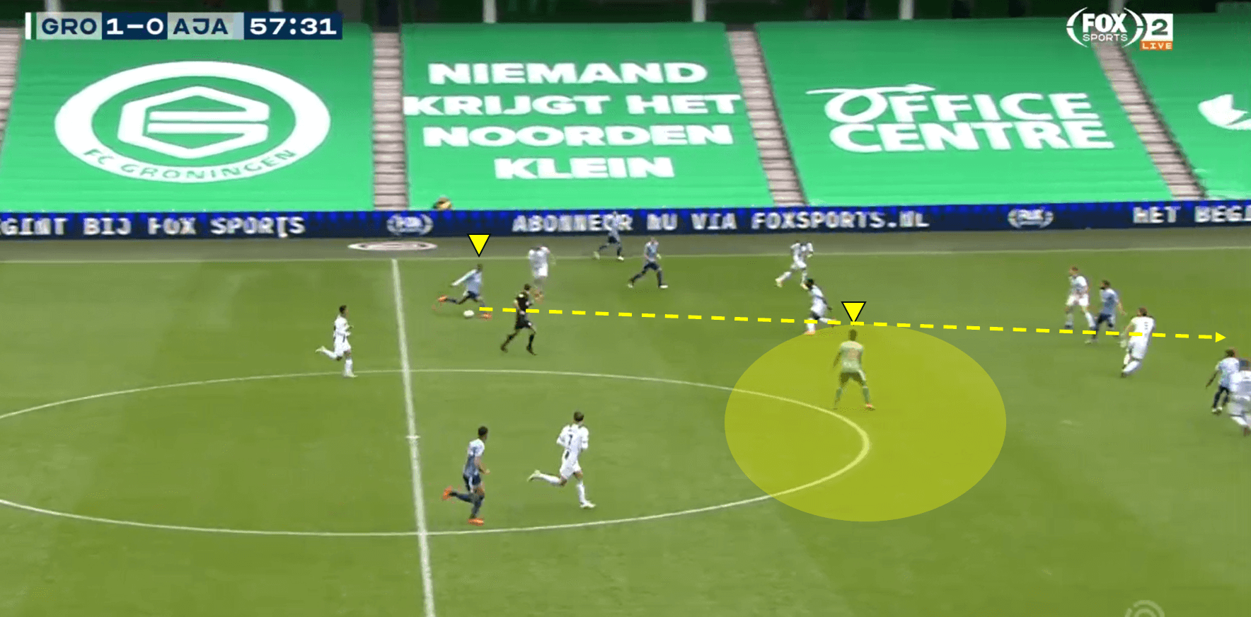 Eredivisie 2020/21: Groningen vs Ajax – Tactical Analysis Tactics