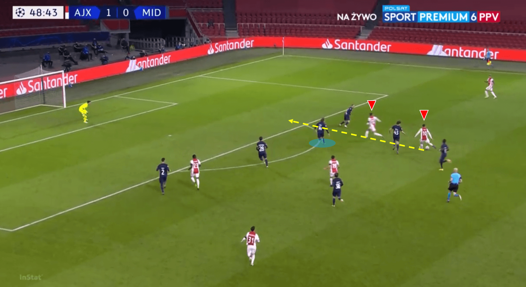 Champions League 2020/21 : Ajax vs Midtjylland - Tactical Analysis tactics