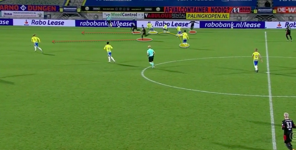 Eredivisie 20/21: RKC Waalwijk vs PSV - tactical analysis tactics